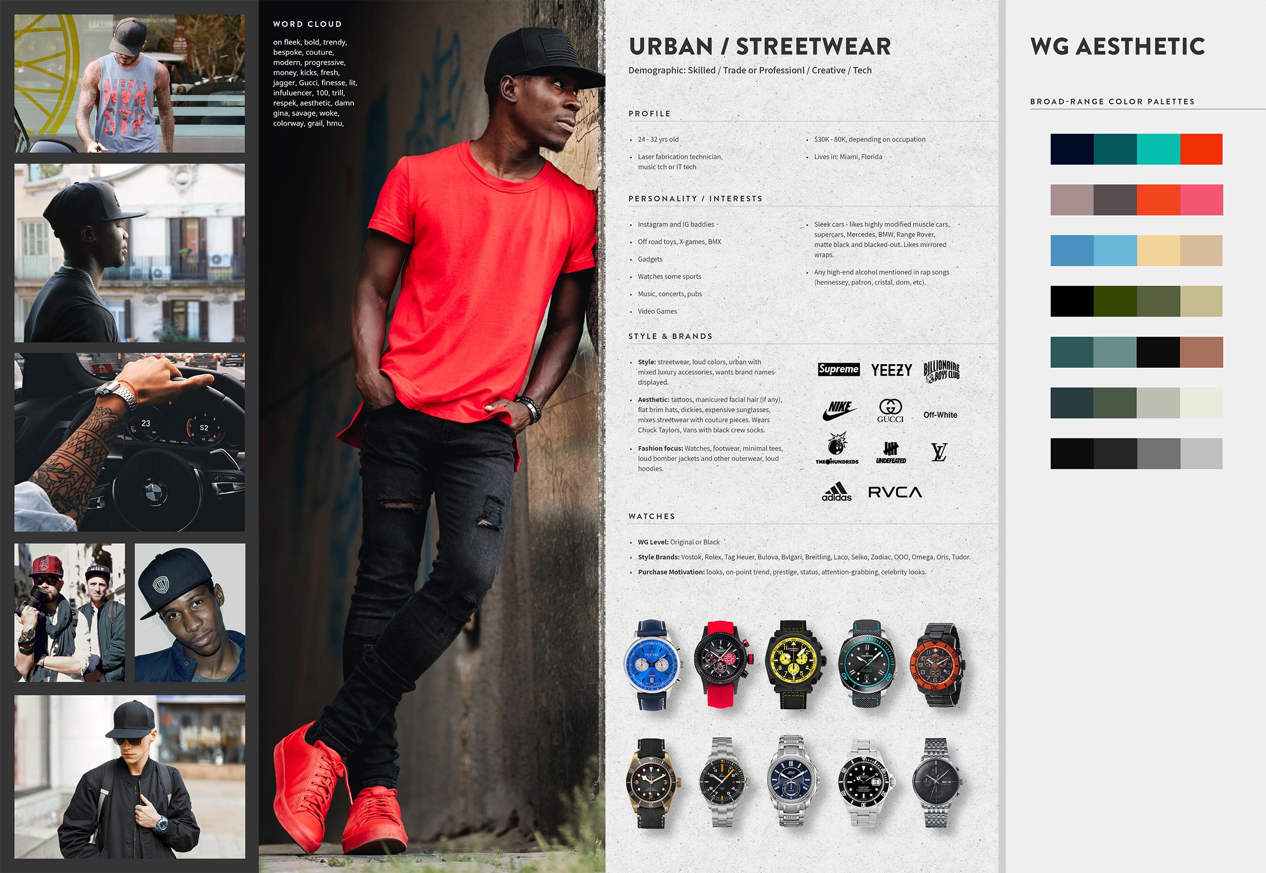 persona-03-urban-streetwear